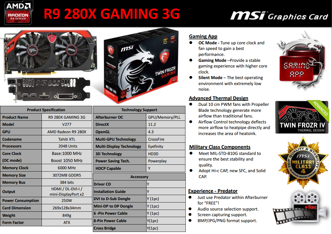 overview R9 280x MSI