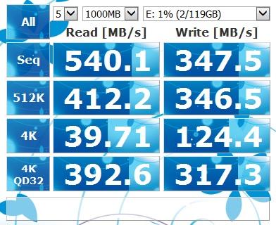ssd plextor benchmark