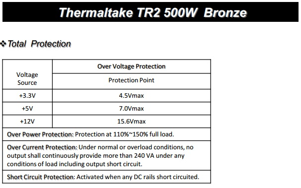 TR2_500W_Bronze6