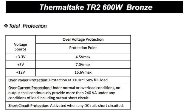 TR2_600W_Bronze6