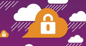 Social-Banner-Cloud-Security