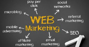 Imagem Web Marketing