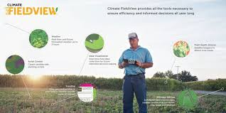 Climate FieldView.