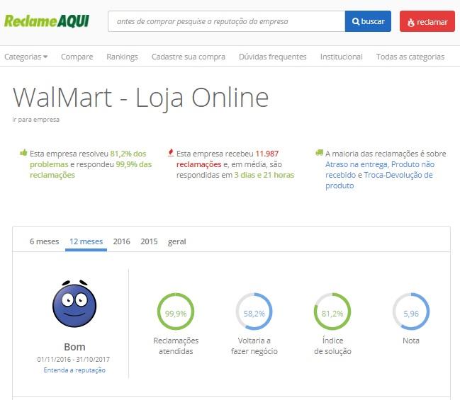 Walmart.com ReclameAQUI