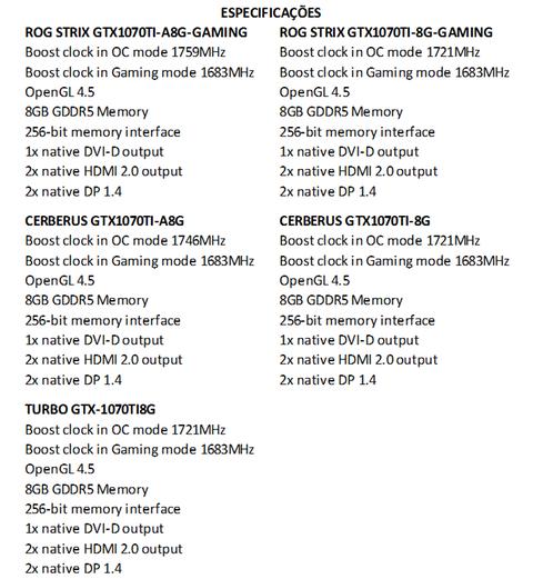 placa de vídeo ASUS especificações técnicas