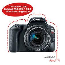 mini banner com a Canon EOS Sl2