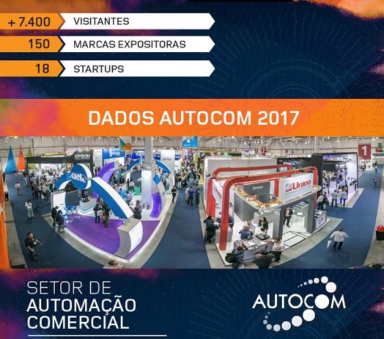 Infográfico da Autocom 2017