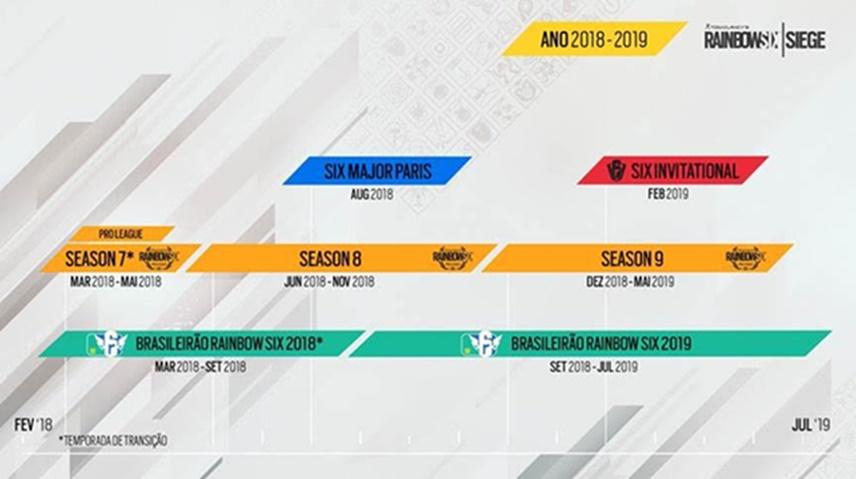 Calendário do torneio