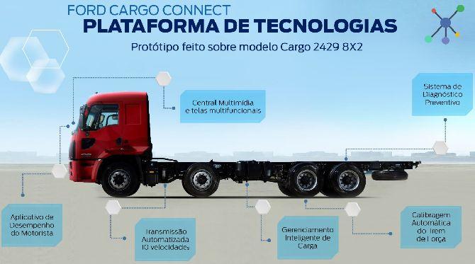 Caminhão Ford  Cargo 8x2