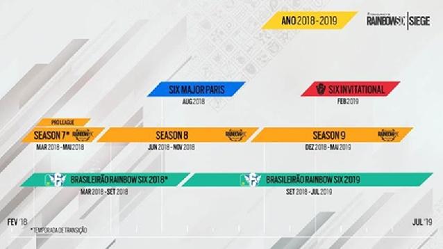 Calendário dos jogos