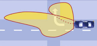 Ilustração da funçõ cornering light