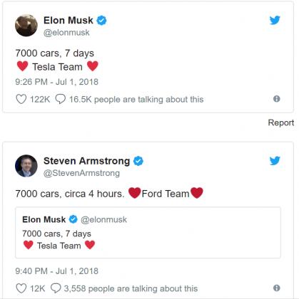 Twitter sobre a Tesla