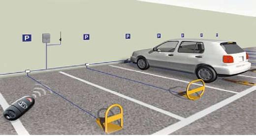 Vagas de estacionamento ativadas por controle remoto