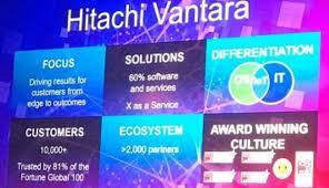 Banner Hitachi vantara transformação digital