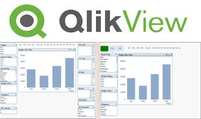 Banner de QlikView com gráficos