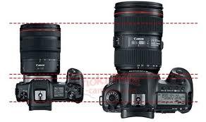 Comparativo de câmeras EOS R