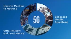 5G da Intel
