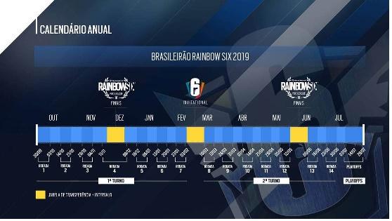Calandário do Brasileirão Rainbow