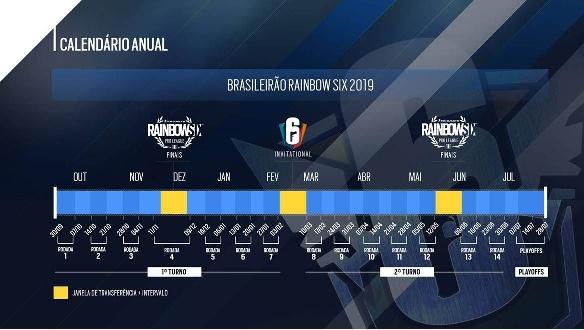 Calendário do Rainbow Six