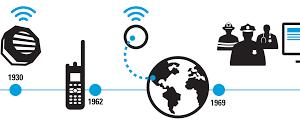 Banner da Motorola Solutions