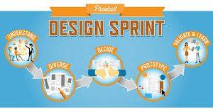 Banner design sprint