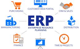 Banner com links de ERP