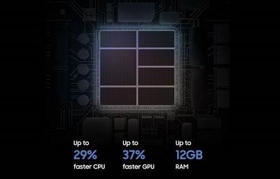 Análise comparativa Galaxy S10