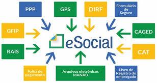 Banner do eSocial