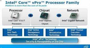Intel® vPro™