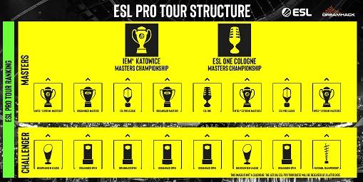 Banner do ESL Estruture-se