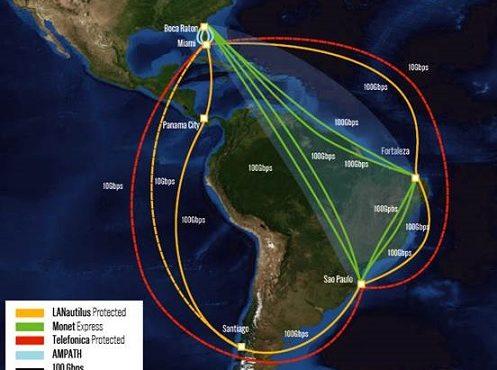 Mapa do sistema que receberá ondas ópticas
