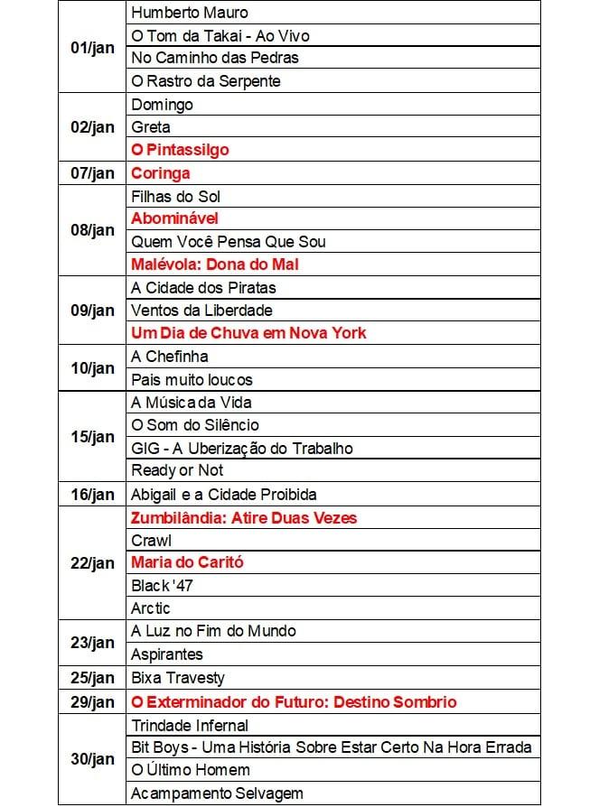 Lista de filmes no NOW com o coringa