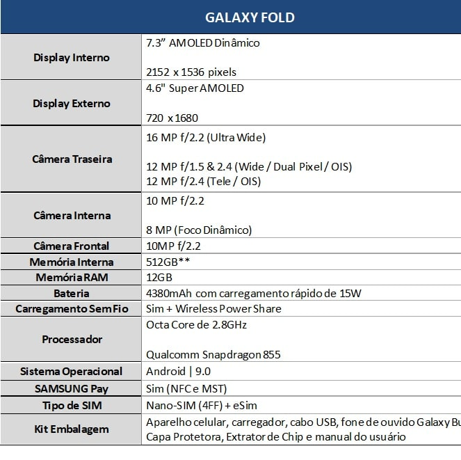 Especificações  Galaxy Fold