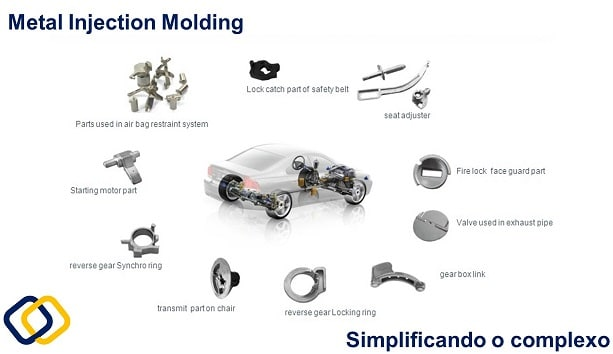 Metal Injection Molding Auto-parts