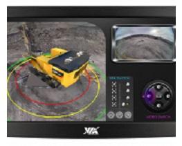 kit VIA Mobile360 AI
