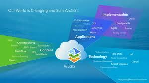 plataforma ArcGIS